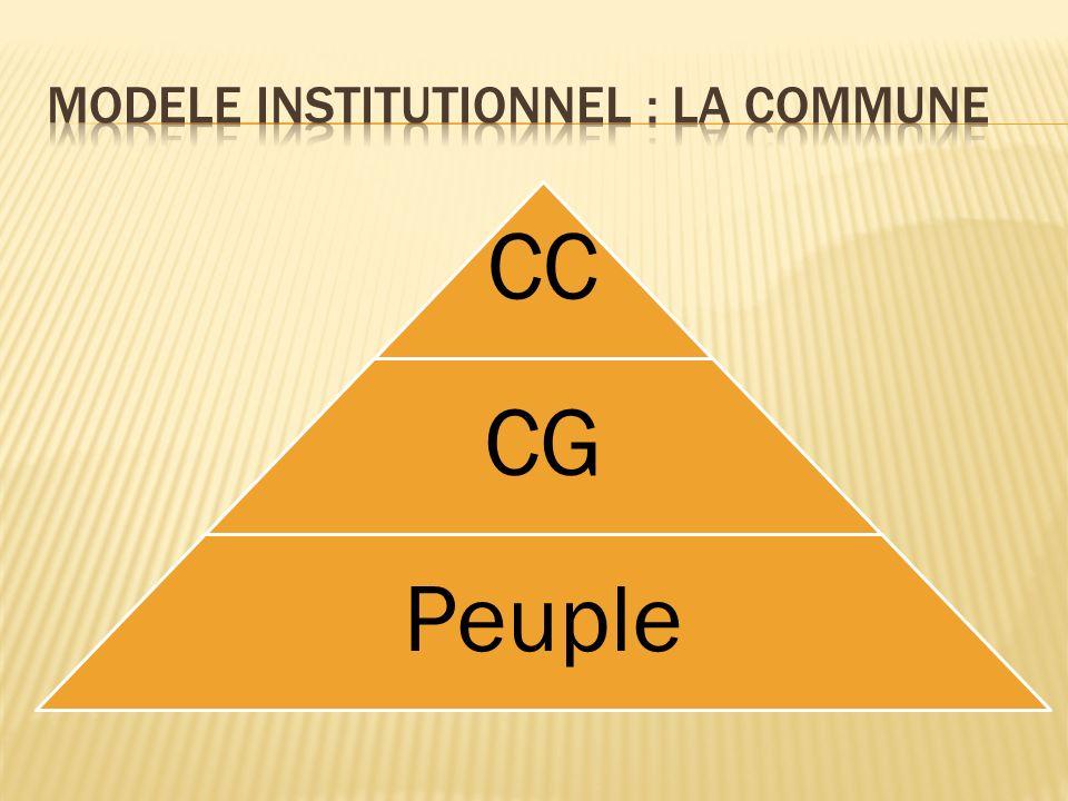 CC CG Peuple