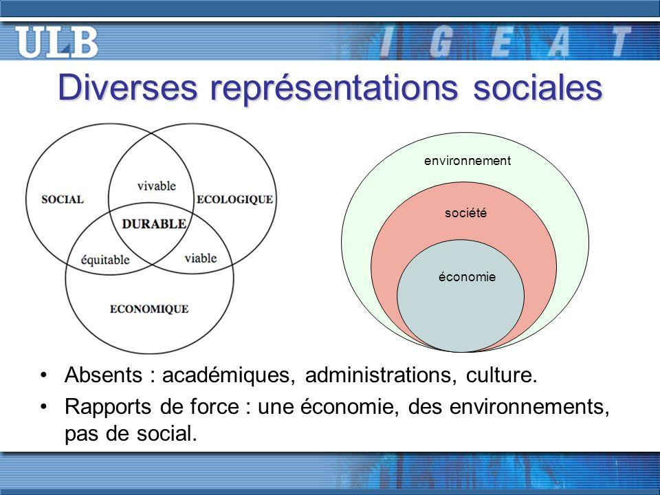 Diverses représentations sociales Absents : académiques, administrations, culture.