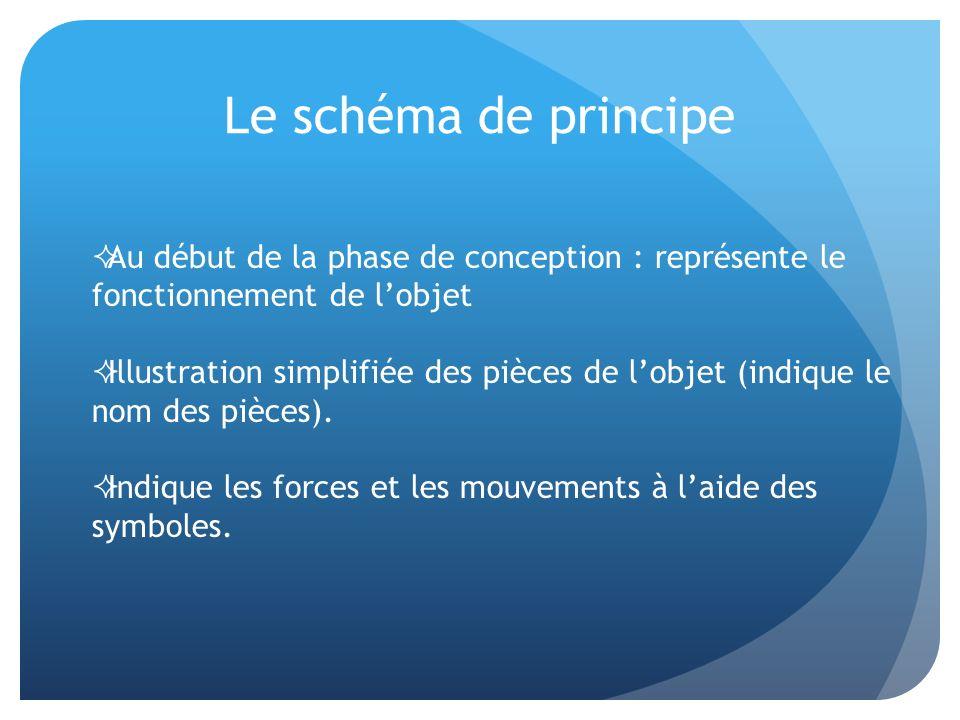 Le schéma de principe Au début de la phase de conception : représente le fonctionnement de lobjet Illustration simplifiée des pièces de lobjet (indique le nom des pièces).