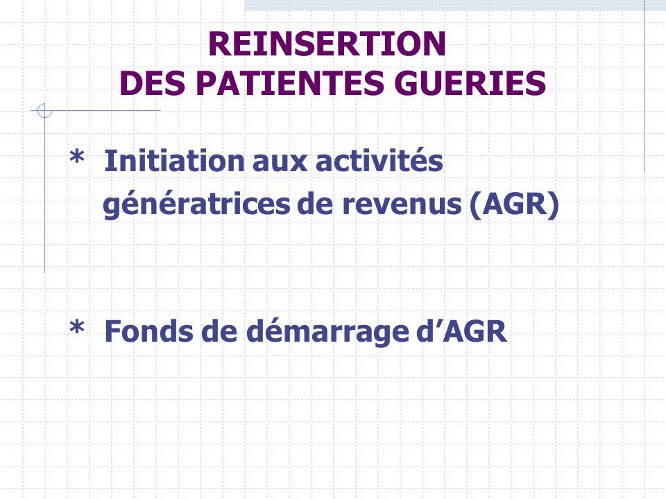 REINSERTION DES PATIENTES GUERIES * Initiation aux activités génératrices de revenus (AGR) * Fonds de démarrage dAGR