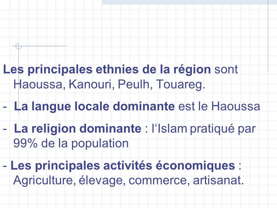 Les principales ethnies de la région sont Haoussa, Kanouri, Peulh, Touareg.
