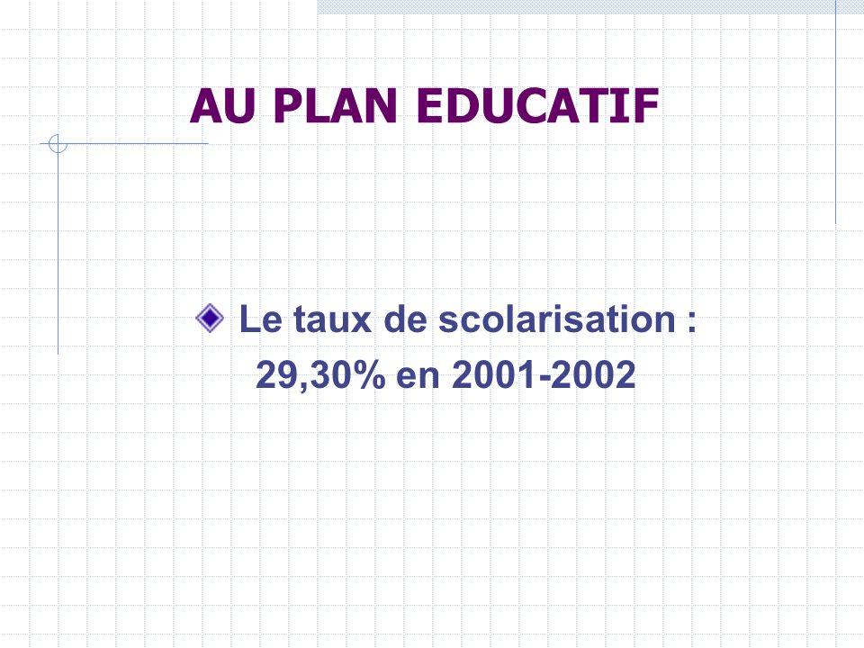 AU PLAN EDUCATIF Le taux de scolarisation : 29,30% en 2001-2002