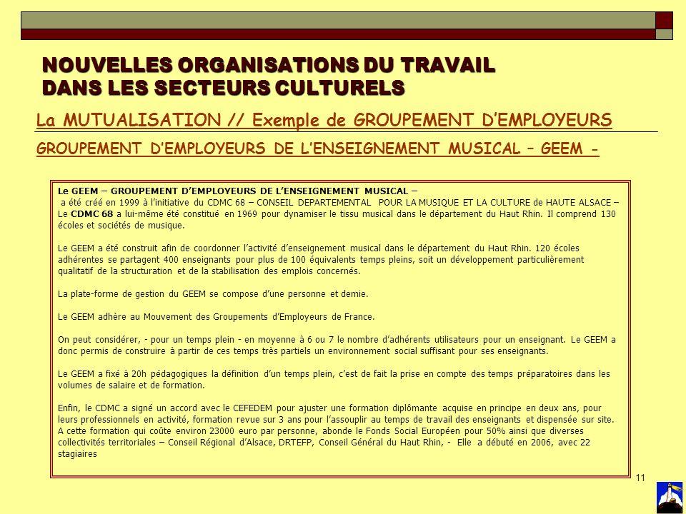 11 NOUVELLES ORGANISATIONS DU TRAVAIL DANS LES SECTEURS CULTURELS La MUTUALISATION // Exemple de GROUPEMENT DEMPLOYEURS GROUPEMENT DEMPLOYEURS DE LENS