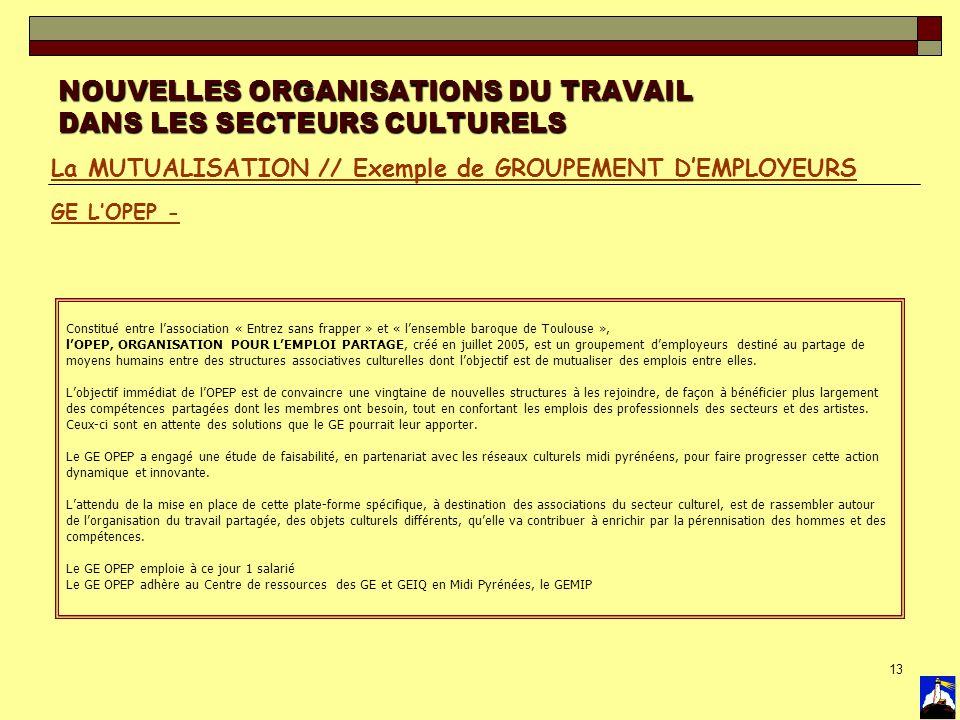 13 NOUVELLES ORGANISATIONS DU TRAVAIL DANS LES SECTEURS CULTURELS La MUTUALISATION // Exemple de GROUPEMENT DEMPLOYEURS GE LOPEP - Constitué entre las