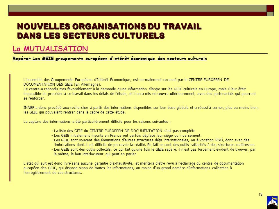 19 NOUVELLES ORGANISATIONS DU TRAVAIL DANS LES SECTEURS CULTURELS La MUTUALISATION Repérer Les GEIE groupements européens dintérêt économique des sect