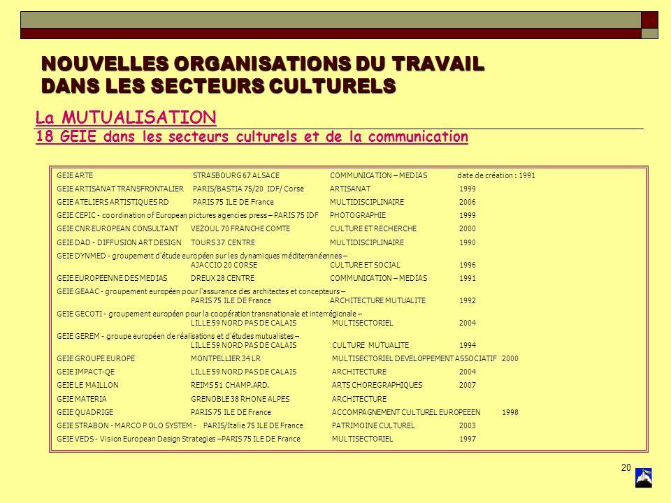 20 NOUVELLES ORGANISATIONS DU TRAVAIL DANS LES SECTEURS CULTURELS La MUTUALISATION 18 GEIE dans les secteurs culturels et de la communication GEIE ART