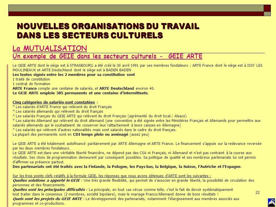 22 NOUVELLES ORGANISATIONS DU TRAVAIL DANS LES SECTEURS CULTURELS La MUTUALISATION Un exemple de GEIE dans les secteurs culturels - GEIE ARTE Le GEIE