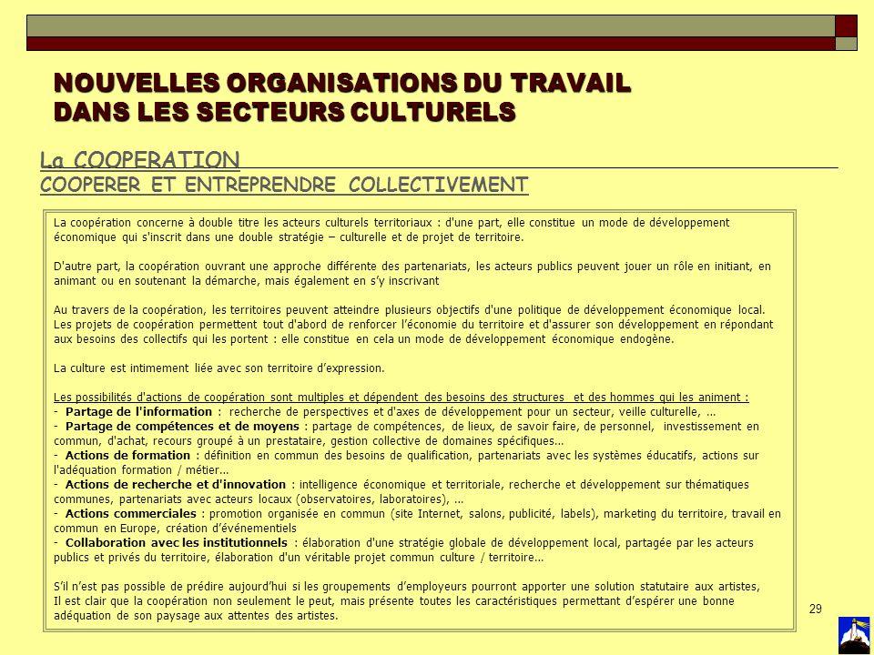 29 NOUVELLES ORGANISATIONS DU TRAVAIL DANS LES SECTEURS CULTURELS La COOPERATION COOPERER ET ENTREPRENDRE COLLECTIVEMENT La coopération concerne à dou