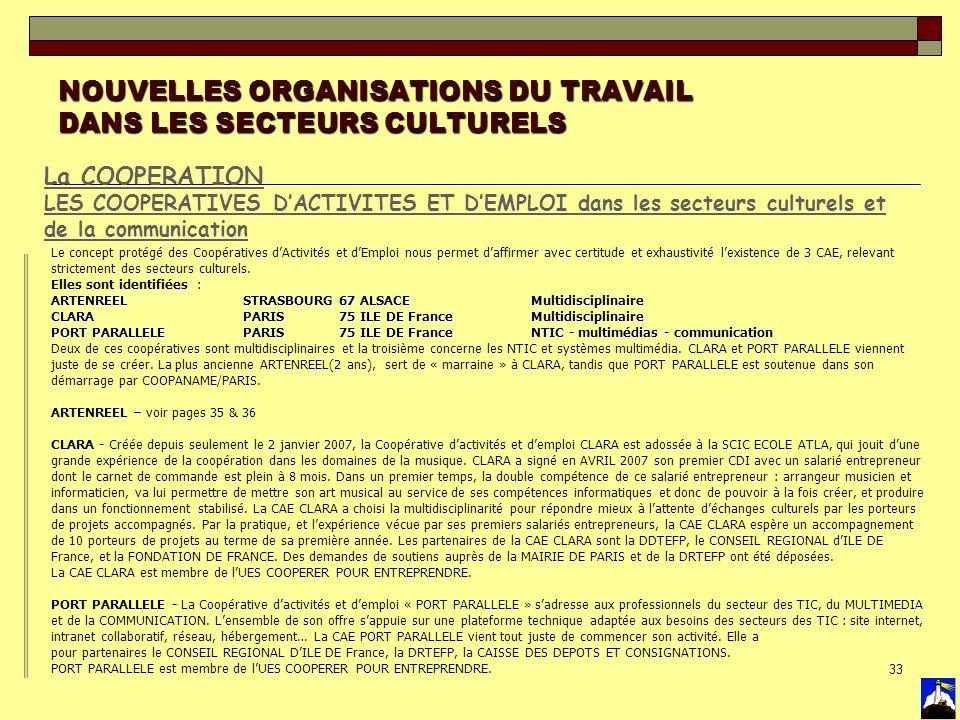 33 NOUVELLES ORGANISATIONS DU TRAVAIL DANS LES SECTEURS CULTURELS La COOPERATION LES COOPERATIVES DACTIVITES ET DEMPLOI dans les secteurs culturels et
