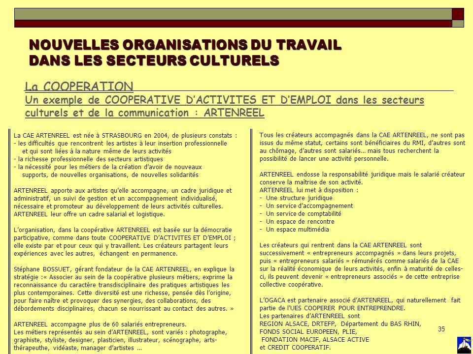 35 NOUVELLES ORGANISATIONS DU TRAVAIL DANS LES SECTEURS CULTURELS La COOPERATION Un exemple de COOPERATIVE DACTIVITES ET DEMPLOI dans les secteurs cul