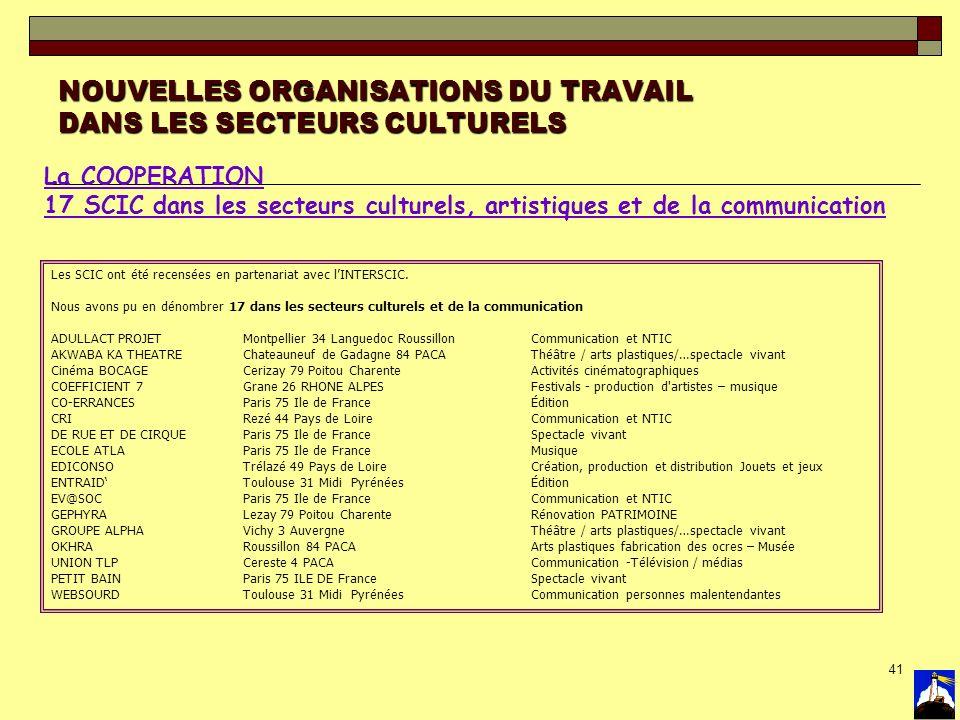 41 NOUVELLES ORGANISATIONS DU TRAVAIL DANS LES SECTEURS CULTURELS La COOPERATION 17 SCIC dans les secteurs culturels, artistiques et de la communicati
