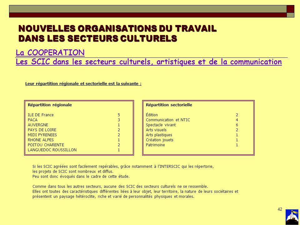 42 NOUVELLES ORGANISATIONS DU TRAVAIL DANS LES SECTEURS CULTURELS La COOPERATION Les SCIC dans les secteurs culturels, artistiques et de la communicat