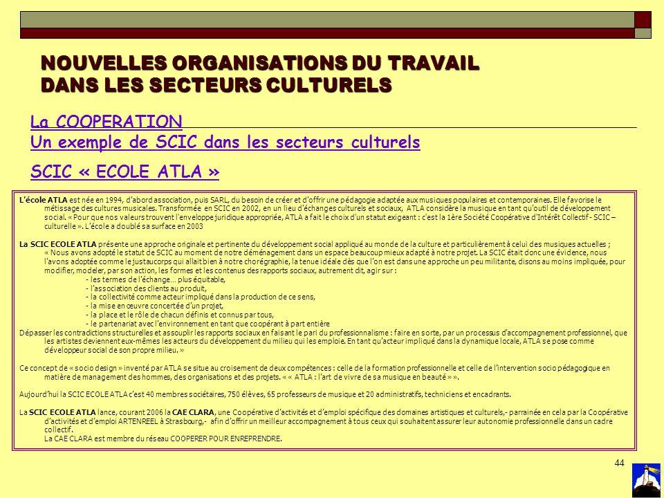 44 NOUVELLES ORGANISATIONS DU TRAVAIL DANS LES SECTEURS CULTURELS La COOPERATION Un exemple de SCIC dans les secteurs culturels SCIC « ECOLE ATLA » Lé