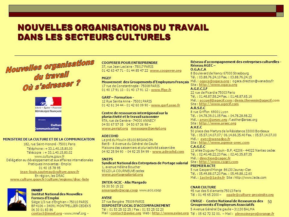 50 NOUVELLES ORGANISATIONS DU TRAVAIL DANS LES SECTEURS CULTURELS COOPERER POUR ENTREPRENDRE 37, rue Jean Leclaire - 75017 PARIS 01 42 63 47 71 - 01 4