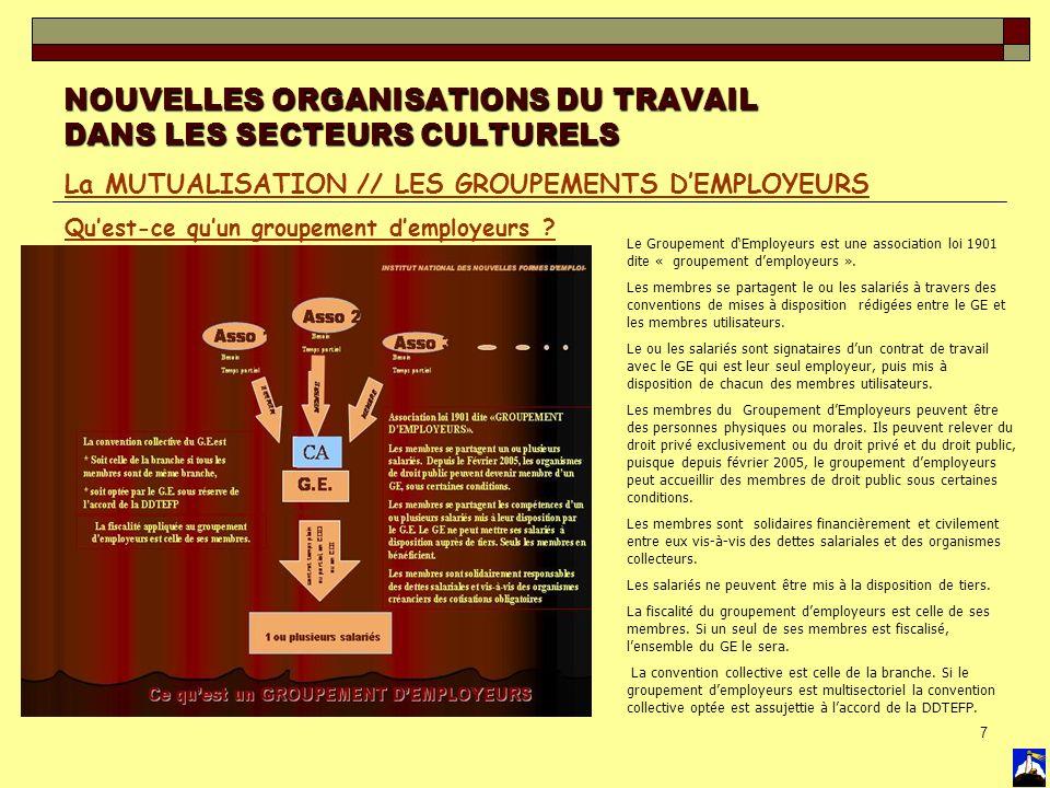 7 NOUVELLES ORGANISATIONS DU TRAVAIL DANS LES SECTEURS CULTURELS La MUTUALISATION // LES GROUPEMENTS DEMPLOYEURS Quest-ce quun groupement demployeurs