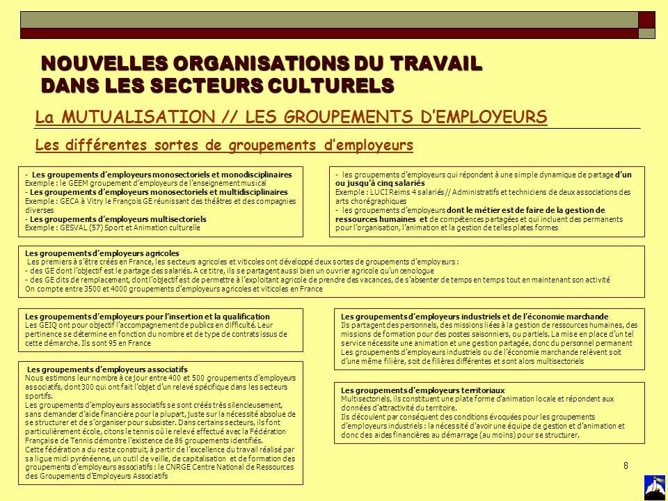 8 NOUVELLES ORGANISATIONS DU TRAVAIL DANS LES SECTEURS CULTURELS La MUTUALISATION // LES GROUPEMENTS DEMPLOYEURS Les différentes sortes de groupements