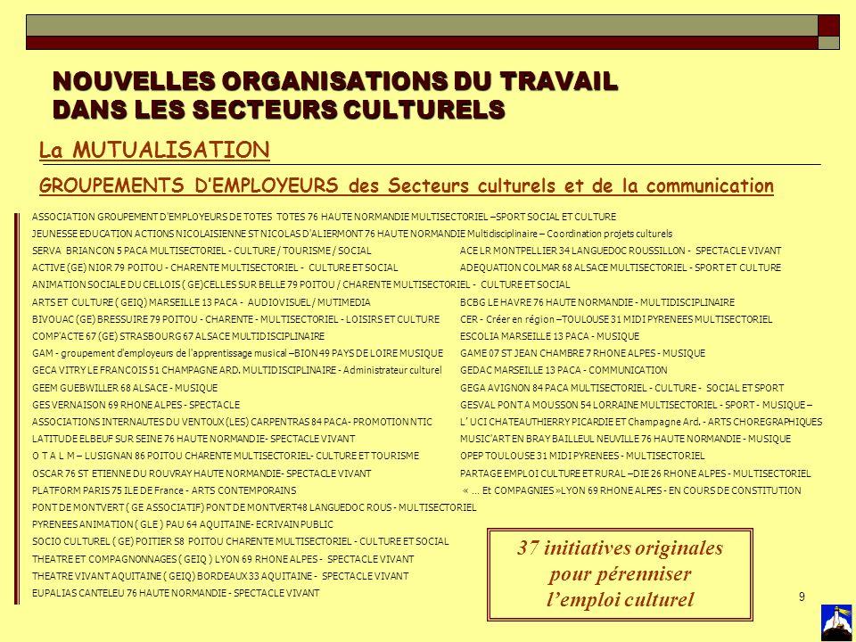 9 NOUVELLES ORGANISATIONS DU TRAVAIL DANS LES SECTEURS CULTURELS La MUTUALISATION GROUPEMENTS DEMPLOYEURS des Secteurs culturels et de la communicatio