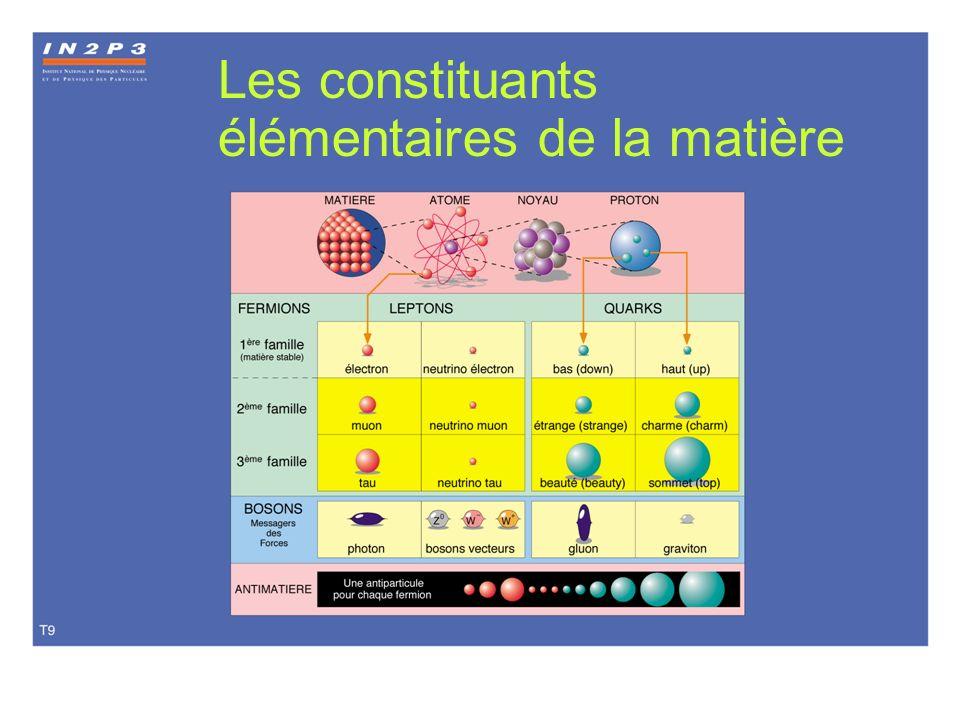 T09 Les constituants élémentaires de la matière