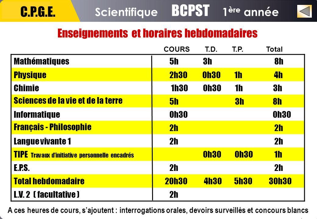 Scientifique BCPST 1 ère année C.P.G.E.