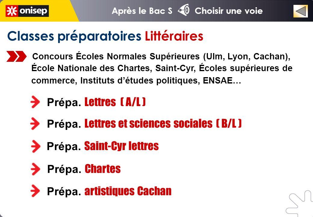 Concours Écoles Normales Supérieures (Ulm, Lyon, Cachan), École Nationale des Chartes, Saint-Cyr, Écoles supérieures de commerce, Instituts détudes politiques, ENSAE… Prépa.