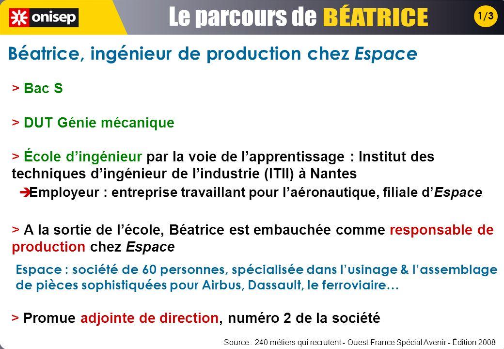 1/3 > DUT Génie mécanique > École dingénieur par la voie de lapprentissage : Institut des techniques dingénieur de lindustrie (ITII) à Nantes Employeur : entreprise travaillant pour laéronautique, filiale dEspace > A la sortie de lécole, Béatrice est embauchée comme responsable de production chez Espace > Bac S Béatrice, ingénieur de production chez Espace Espace : société de 60 personnes, spécialisée dans lusinage & lassemblage de pièces sophistiquées pour Airbus, Dassault, le ferroviaire… > Promue adjointe de direction, numéro 2 de la société Source : 240 métiers qui recrutent - Ouest France Spécial Avenir - Édition 2008