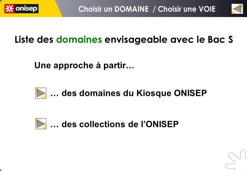 Liste des domaines envisageable avec le Bac S … des domaines du Kiosque ONISEP … des collections de lONISEP Une approche à partir…