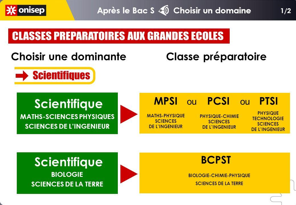 Choisir une dominante Classe préparatoire Scientifique MATHS-SCIENCES PHYSIQUES SCIENCES DE LINGENIEUR MPSI ou PCSI ou PTSI MATHS-PHYSIQUE SCIENCES DE LINGENIEUR PHYSIQUE-CHIMIE SCIENCES DE LINGENIEUR PHYSIQUE TECHNOLOGIE SCIENCES DE LINGENIEUR Scientifique BIOLOGIE SCIENCES DE LA TERRE BCPST BIOLOGIE-CHIMIE-PHYSIQUE SCIENCES DE LA TERRE 1/2 Scientifiques Après le Bac S Choisir un domaine