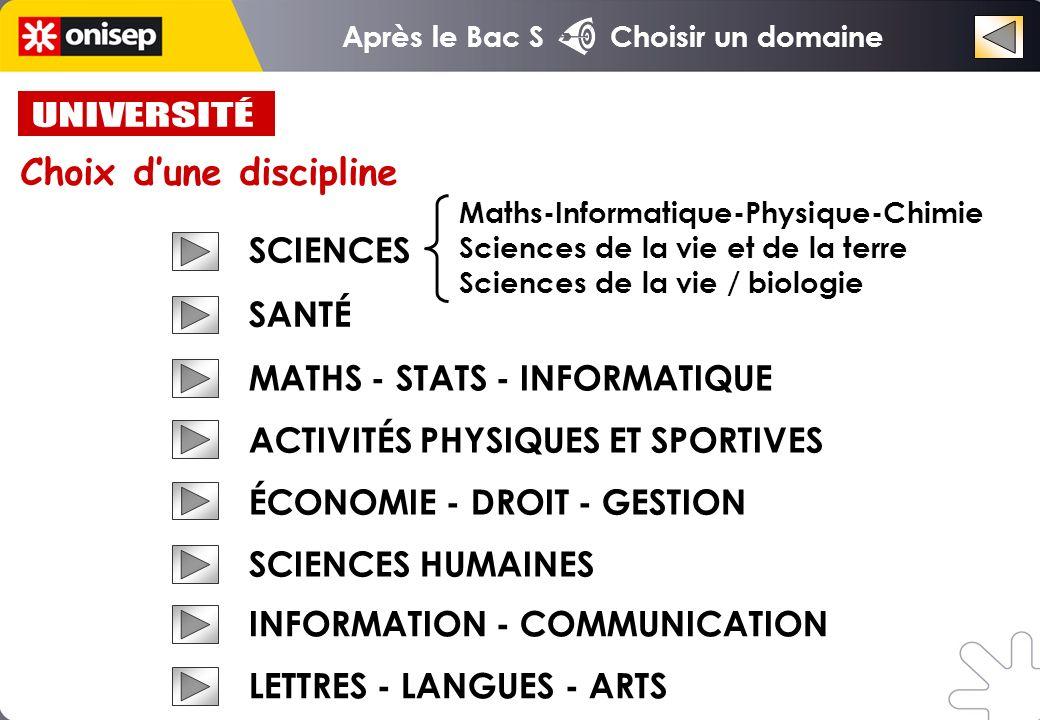 SCIENCES Après le Bac S Choisir un domaine Choix dune discipline SANTÉ Maths-Informatique-Physique-Chimie Sciences de la vie et de la terre Sciences de la vie / biologie MATHS - STATS - INFORMATIQUE ACTIVITÉS PHYSIQUES ET SPORTIVES ÉCONOMIE - DROIT - GESTION SCIENCES HUMAINES LETTRES - LANGUES - ARTS INFORMATION - COMMUNICATION