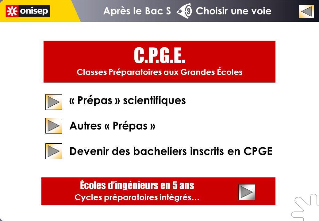 Après le Bac S Choisir une voie « Prépas » scientifiques Autres « Prépas » Devenir des bacheliers inscrits en CPGE C.P.G.E.