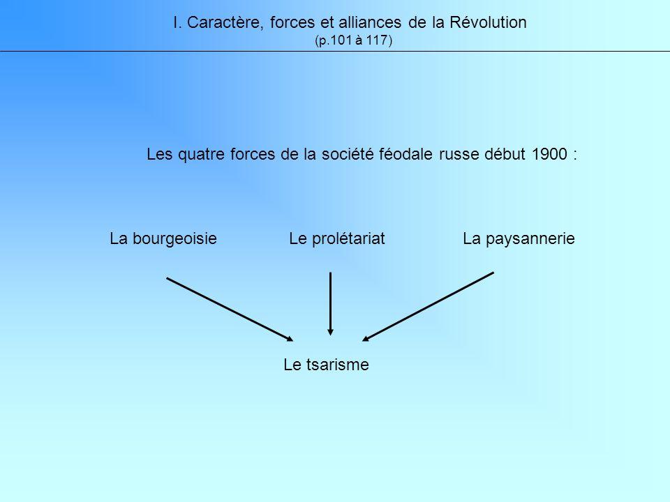 I. Caractère, forces et alliances de la Révolution (p.101 à 117) Les quatre forces de la société féodale russe début 1900 : Le tsarisme La bourgeoisie