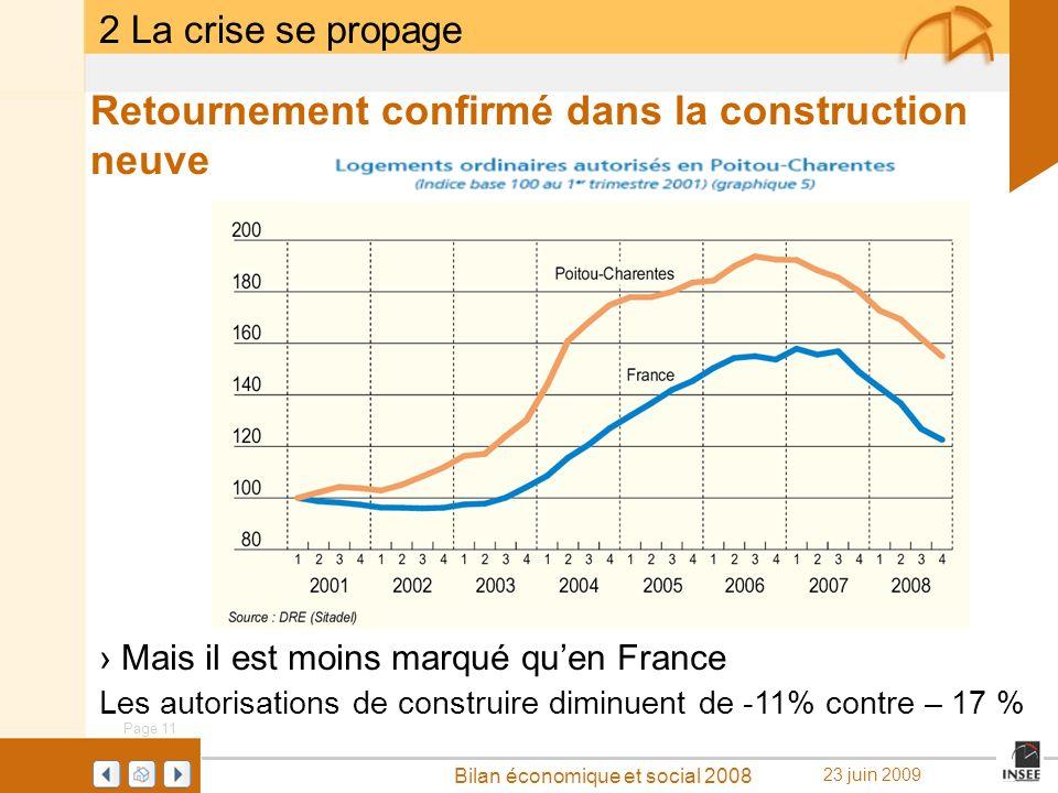 Page 11 Bilan économique et social 2008 23 juin 2009 2 La crise se propage Retournement confirmé dans la construction neuve Mais il est moins marqué q