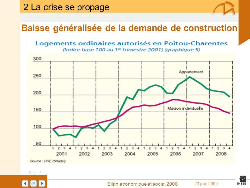 Page 12 Bilan économique et social 2008 23 juin 2009 2 La crise se propage Baisse généralisée de la demande de construction