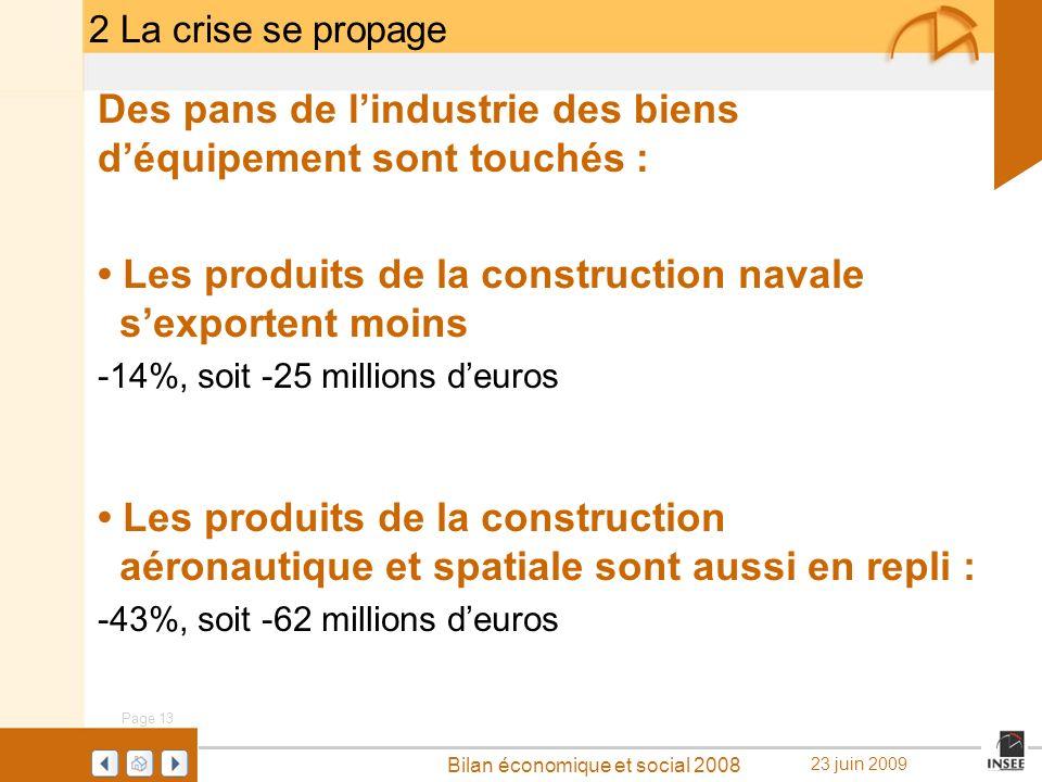 Page 13 Bilan économique et social 2008 23 juin 2009 2 La crise se propage Des pans de lindustrie des biens déquipement sont touchés : Les produits de