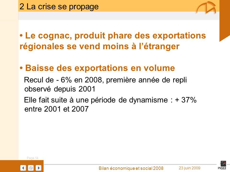 Page 14 Bilan économique et social 2008 23 juin 2009 2 La crise se propage Le cognac, produit phare des exportations régionales se vend moins à létran