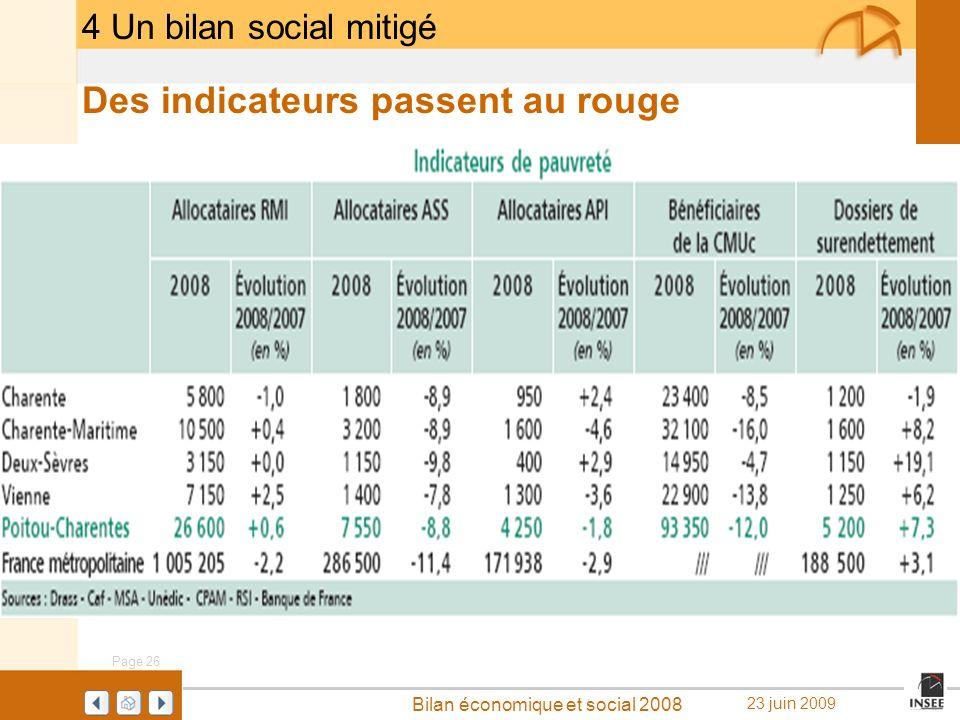 Page 26 Bilan économique et social 2008 23 juin 2009 4 Un bilan social mitigé Des indicateurs passent au rouge