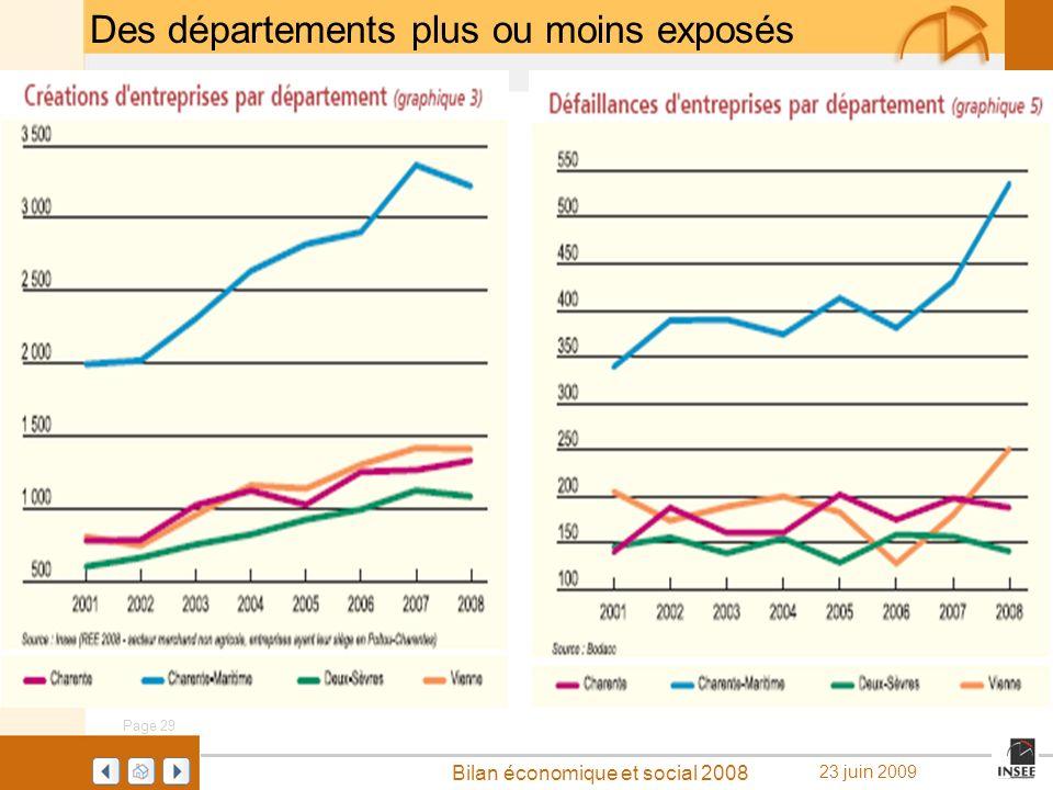Page 29 Bilan économique et social 2008 23 juin 2009 Des départements plus ou moins exposés