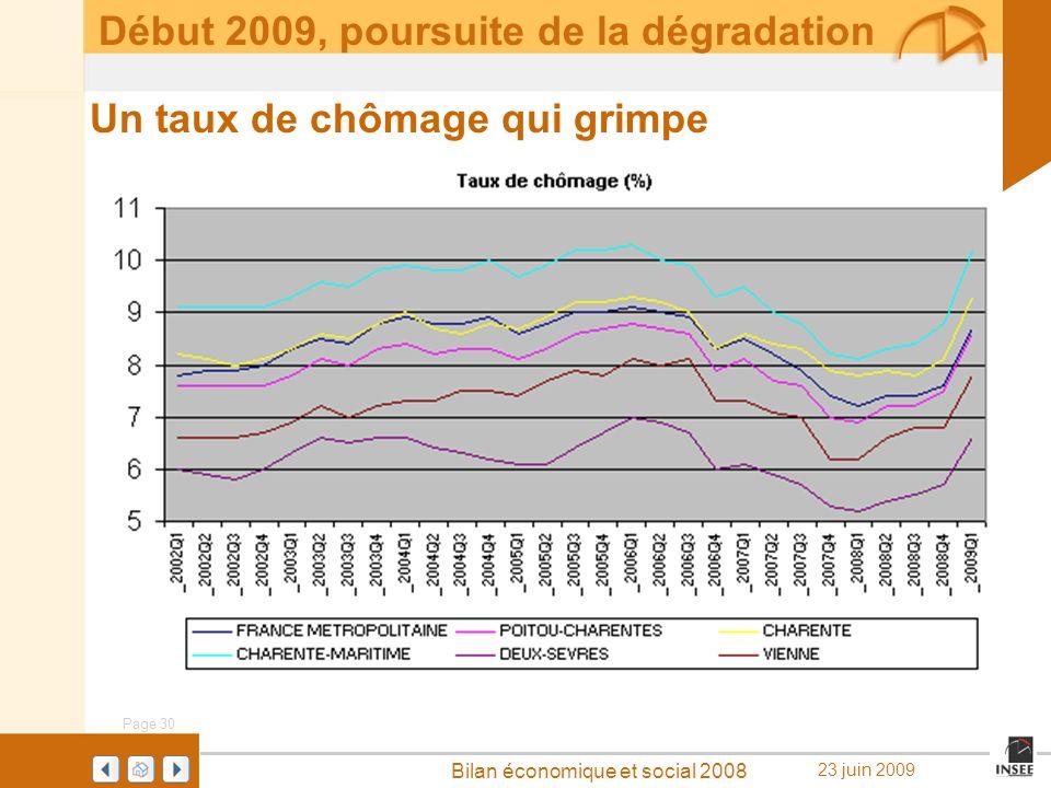 Page 30 Bilan économique et social 2008 23 juin 2009 Début 2009, poursuite de la dégradation Un taux de chômage qui grimpe