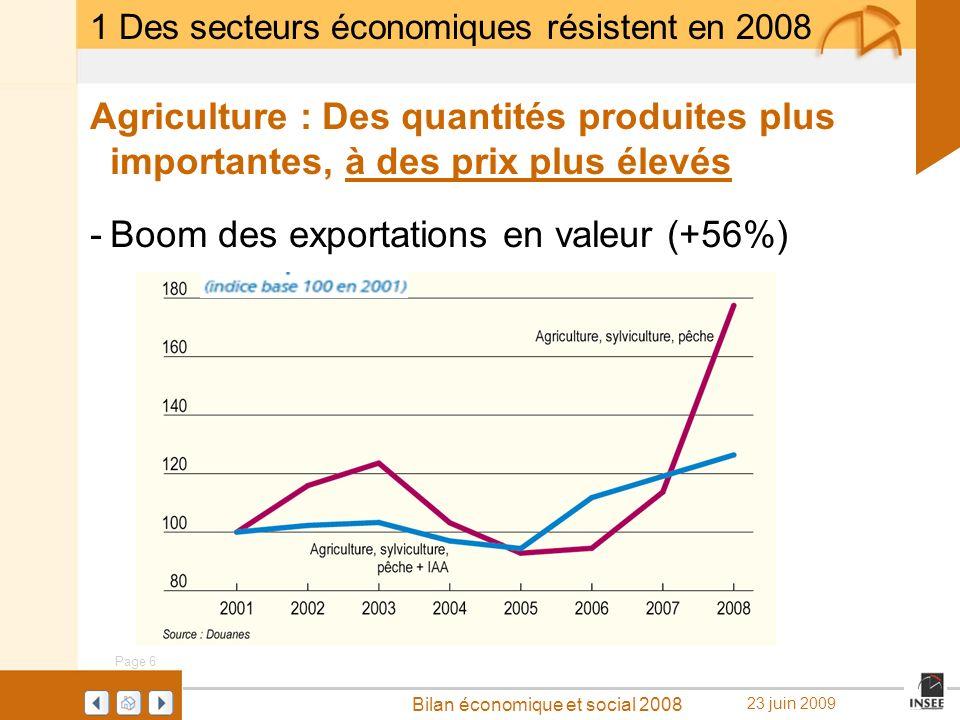 Page 6 Bilan économique et social 2008 23 juin 2009 Agriculture : Des quantités produites plus importantes, à des prix plus élevés -Boom des exportati