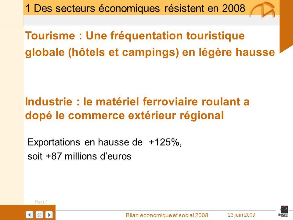 Page 9 Bilan économique et social 2008 23 juin 2009 1 Des secteurs économiques résistent en 2008 Tourisme : Une fréquentation touristique globale (hôt