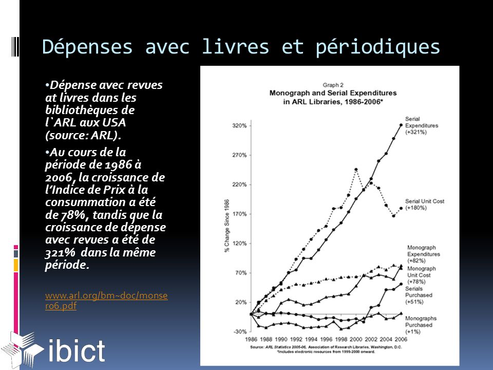 ou Cycle de la Communication Scientifique