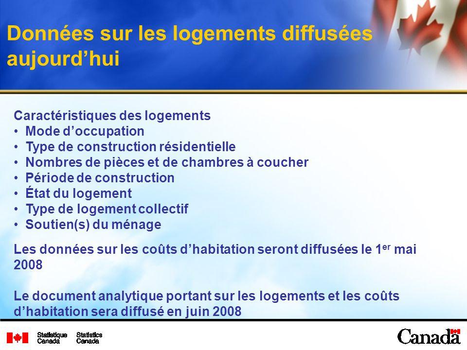 Données sur les logements diffusées aujourdhui Caractéristiques des logements Mode doccupation Type de construction résidentielle Nombres de pièces et