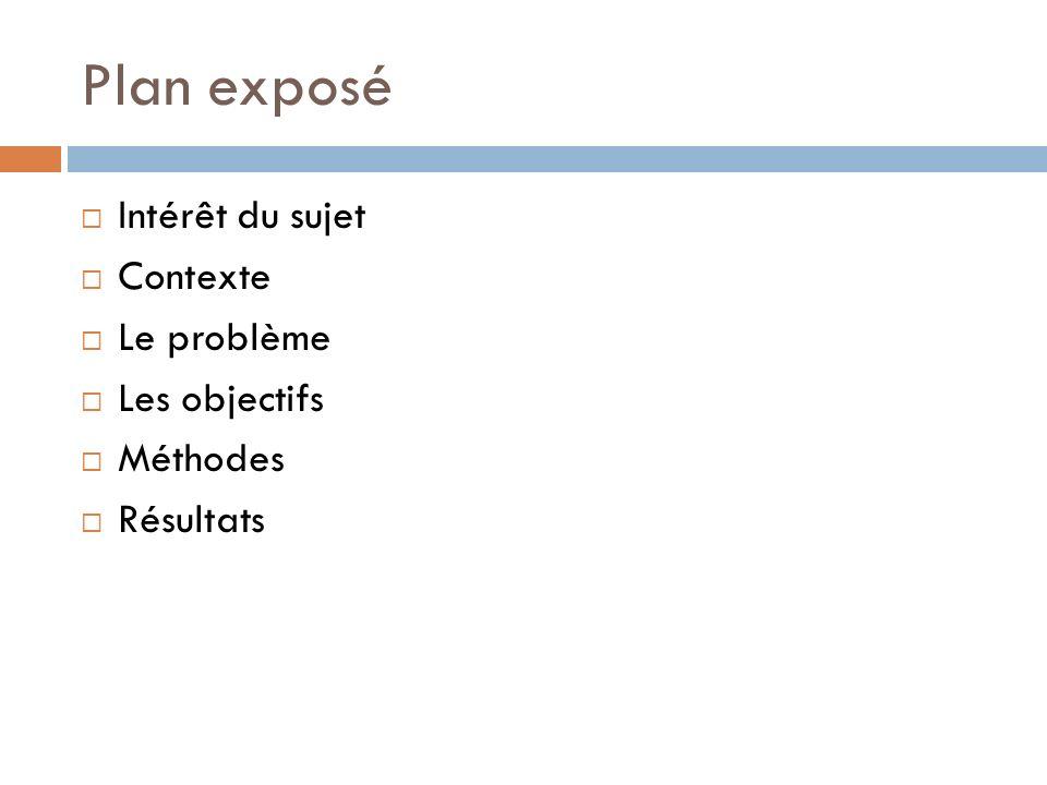 Plan exposé Intérêt du sujet Contexte Le problème Les objectifs Méthodes Résultats