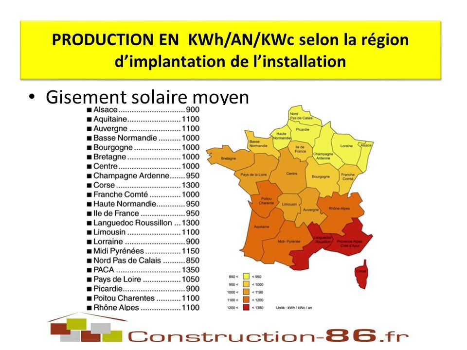 Gisement solaire moyen PRODUCTION EN KWh/AN/KWc selon la région dimplantation de linstallation