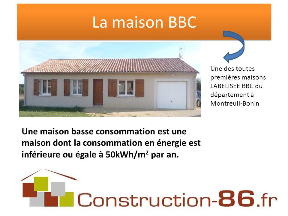 La maison BBC Une maison basse consommation est une maison dont la consommation en énergie est inférieure ou égale à 50kWh/m 2 par an.