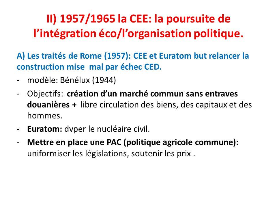 II) 1957/1965 la CEE: la poursuite de lintégration éco/lorganisation politique. A) Les traités de Rome (1957): CEE et Euratom but relancer la construc