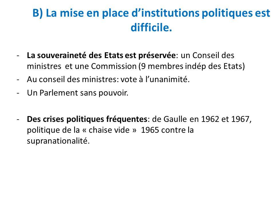 B) La mise en place dinstitutions politiques est difficile. -La souveraineté des Etats est préservée: un Conseil des ministres et une Commission (9 me
