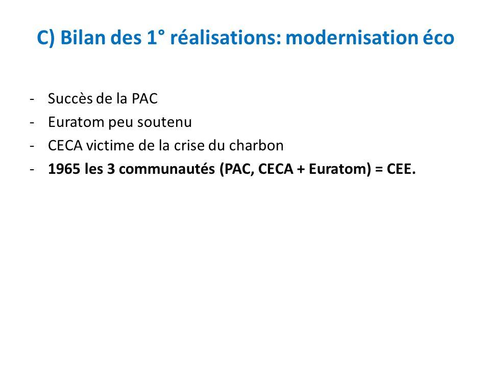 C) Bilan des 1° réalisations: modernisation éco -Succès de la PAC -Euratom peu soutenu -CECA victime de la crise du charbon -1965 les 3 communautés (P