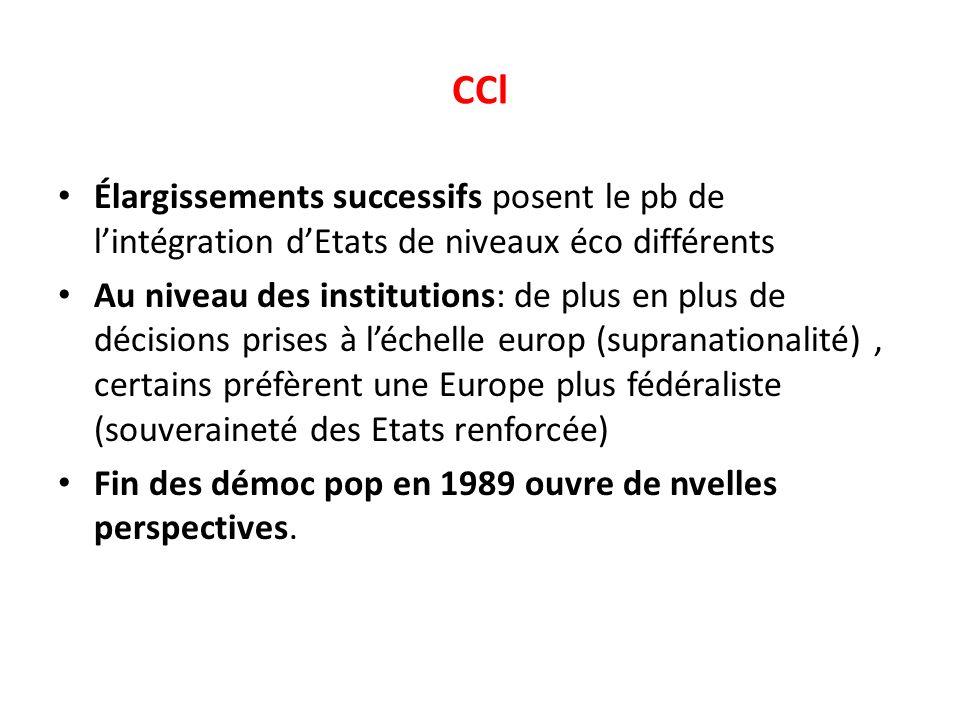 CCl Élargissements successifs posent le pb de lintégration dEtats de niveaux éco différents Au niveau des institutions: de plus en plus de décisions p