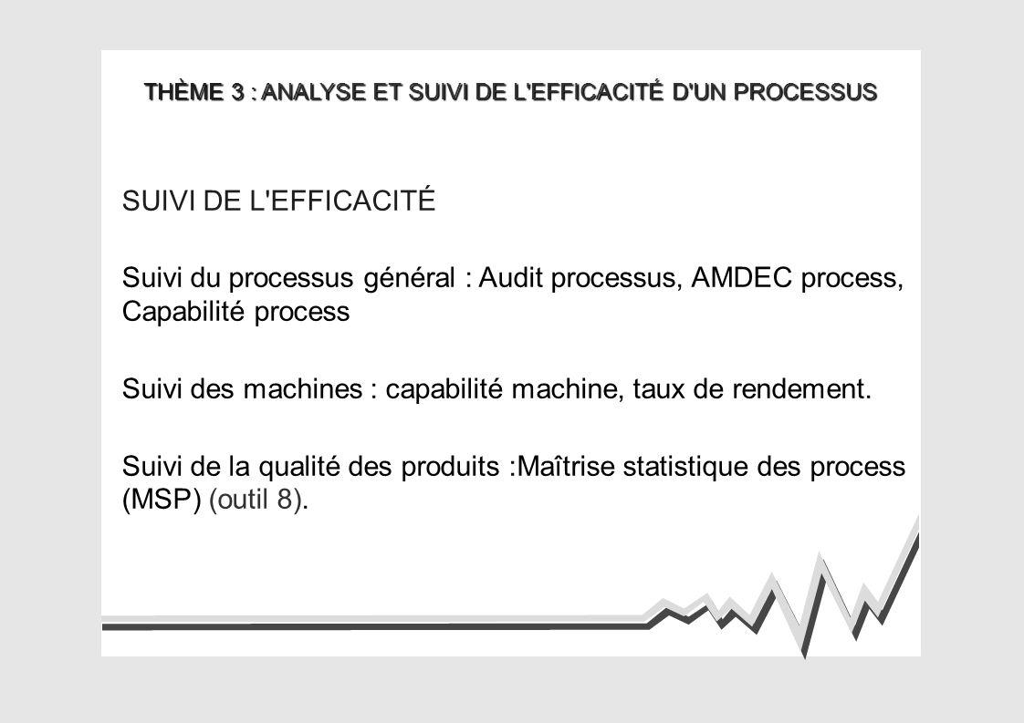 THÈME 3 : ANALYSE ET SUIVI DE L EFFICACITÉ D UN PROCESSUS : OUTIL 6 AMDEC MACHINE Décomposition de la machine en éléments.