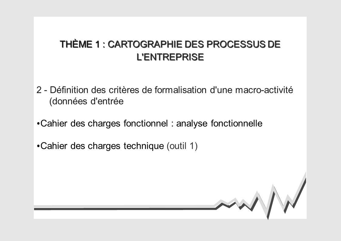 THÈME 1 : CARTOGRAPHIE DES PROCESSUS DE L ENTREPRISE 2 - Définition des critères de formalisation d une macro-activité (données d entrée Cahier des charges fonctionnel : analyse fonctionnelle Cahier des charges technique (outil 1)